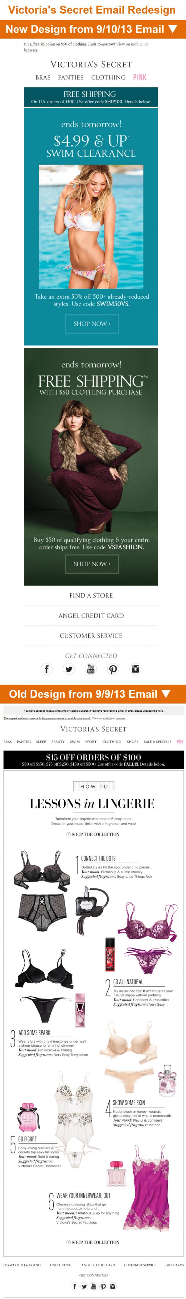 Victoria's Secret Email Redesign