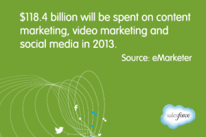 content-marketing-stats