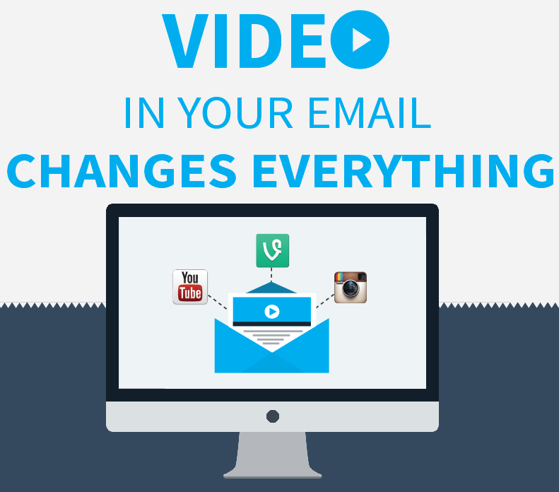The Value of Video In Email #Infographic