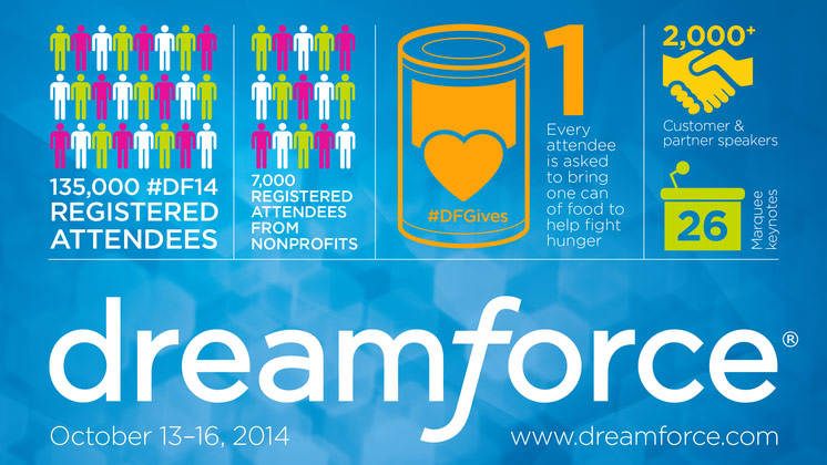 dreamforce by the numbers infographic salesforce