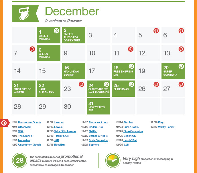 Email Marketing Holiday Calendar  November Review  December