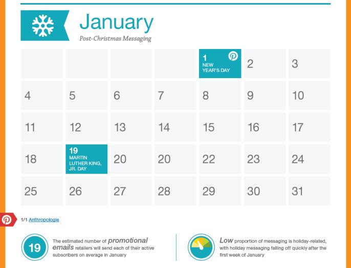... Marketing Holiday Calendar 2014: December Review & January Preview