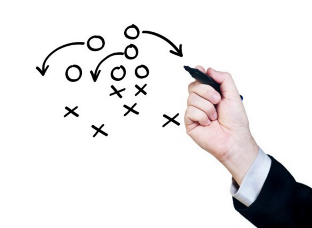 Not Just for Sports: Create a Playbook to Manage Digital Transformation and Marketing Projects