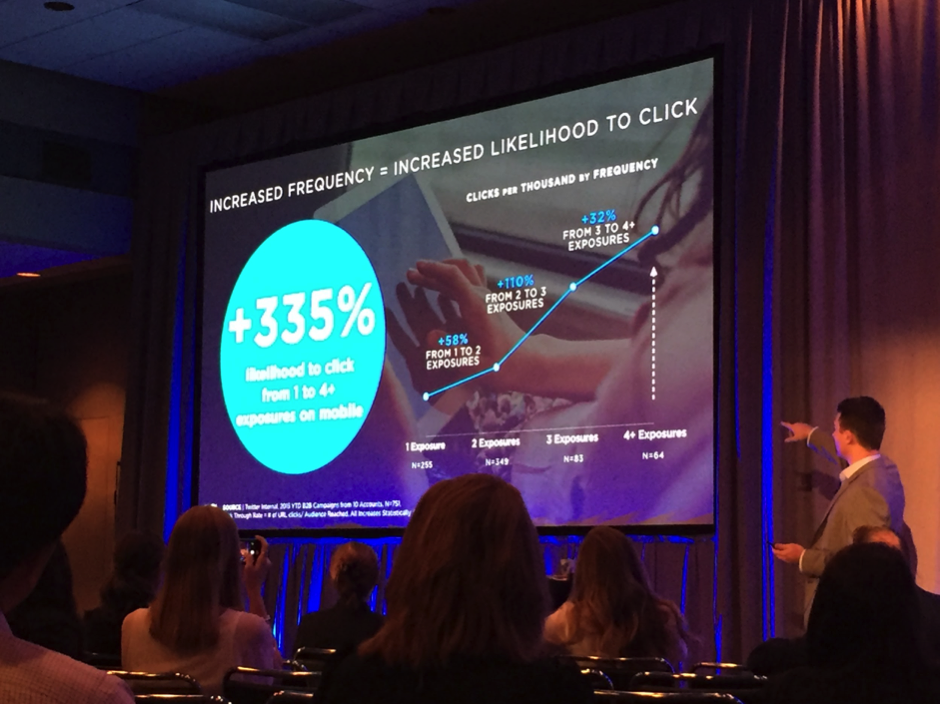 Twitter 101 : Connect Salesforce to Twitter to Power Advertising Informed by Customer Insights