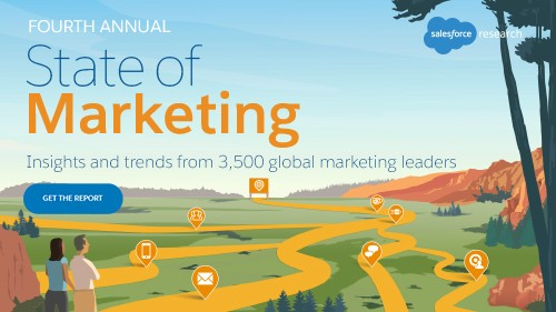3,500 Marketers Share Insights on Current Marketing Trends: Organizational Change, AI, and More